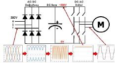 Şekil 1: AC Motor Sürücü (VFD) Devresi